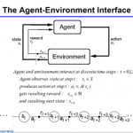 Reinforcement-Learning